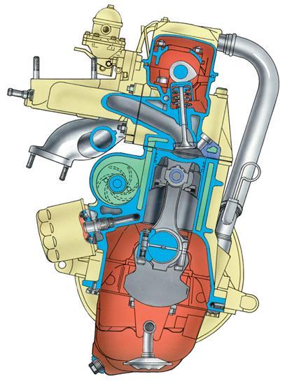 Все о двигатели ваз 21083